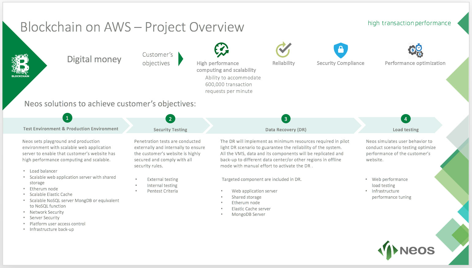 Neos IT Services | Project Reference - Enable Blockchain on AWS