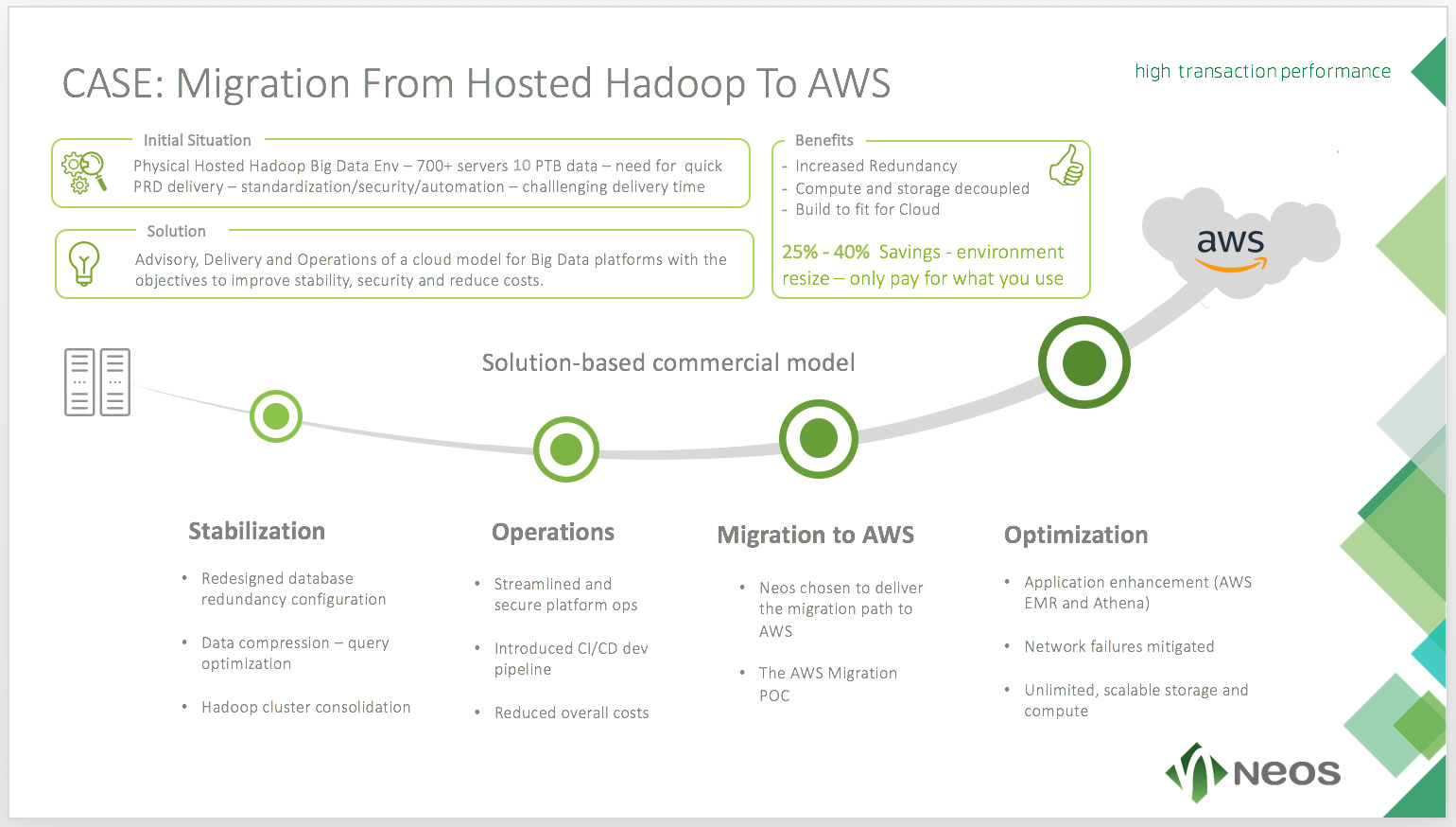 Neos IT Services, CASE: Migration from hosted Hadoop to AWS